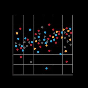 浮點式數據分析表