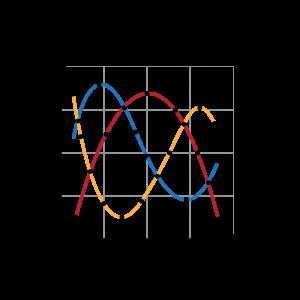 三曲線統計表