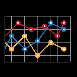 彩色多折線統計圖表