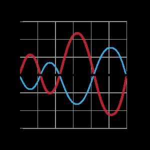 彩色曲线统计表