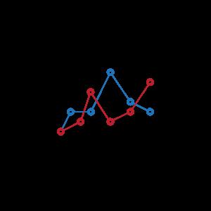 筆記本折線圖表